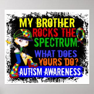 Rocks Spectrum Autism Poster
