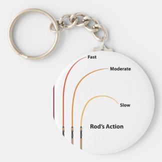 Rod action diagram characteristics vector illustra basic round button key ring