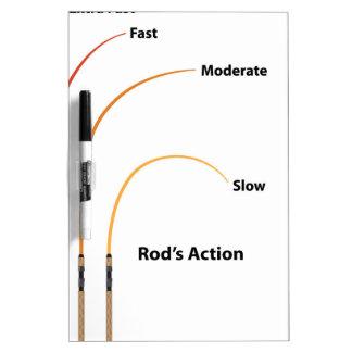 Rod action diagram characteristics vector illustra dry erase board