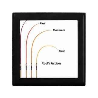 Rod action diagram characteristics vector illustra gift box