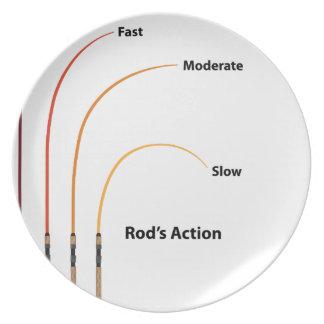 Rod action diagram characteristics vector illustra plate