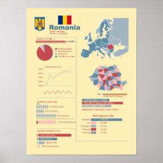 Romania Infographic Poster