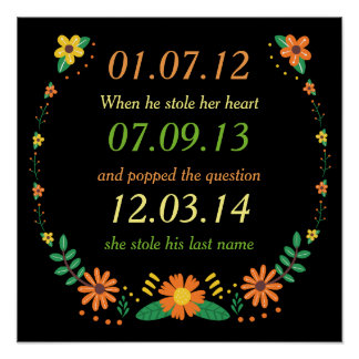 Romantic Moments Personalized Dates Floral Wedding Poster
