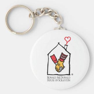 Ronald McDonald Hands Keychains