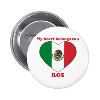Ros Pinback Buttons
