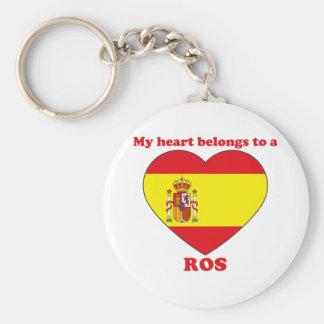 Ros Basic Round Button Key Ring