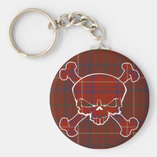 Rose Tartan Skull No Banner Basic Round Button Key Ring