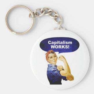 Rosie says Capitalism Works! keychain