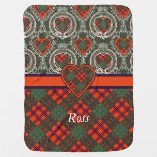 Ross clan Plaid Scottish tartan Receiving Blankets