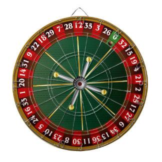 Roulette Wheel Dartboards