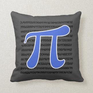 Royal Blue Pi Symbol Cushion