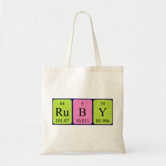 Ruby periodic table name tote bag