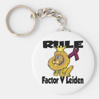 Rule Factor V Leiden Keychain