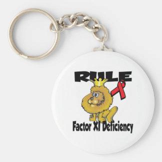 Rule Factor XI Deficiency Key Chains