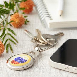 Russian touch fingerprint flag key ring