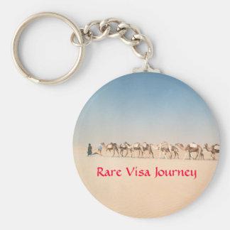 RVJ Keychain with camel caravan