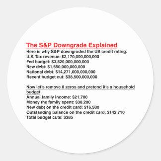 S&P Downgrade Explained Round Sticker