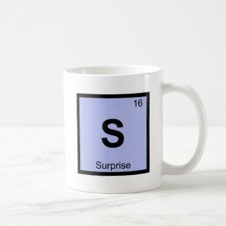 S - Surprise Arizona Chemistry Periodic Table City Basic White Mug
