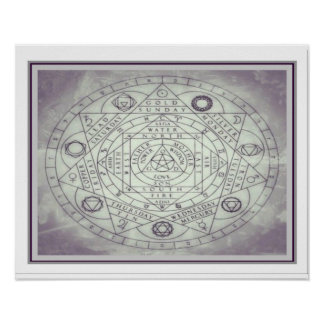 Sacred Geometry/Alchemy Chart 16 x20