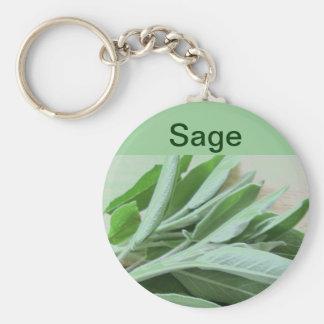 sage keychain
