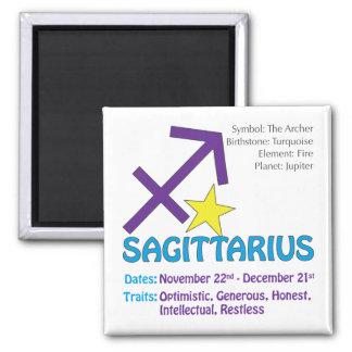 Sagittarius Traits Magnet