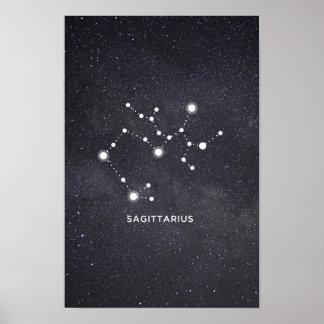 Sagittarius Zodiac Constellation Poster