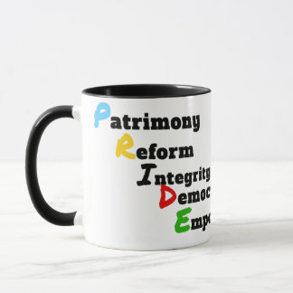 Saint Lucian Pride Explained, Right Hand Mug