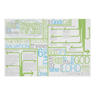 Salvation Infographic Poster