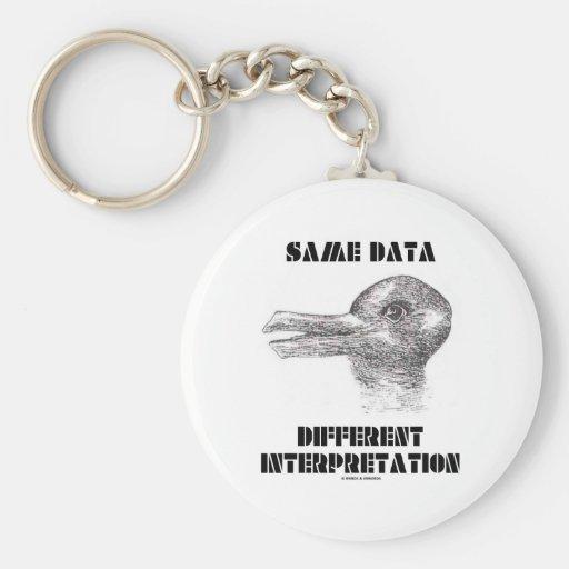 Same Data Different Interpretation (Duck Rabbit) Key Chains