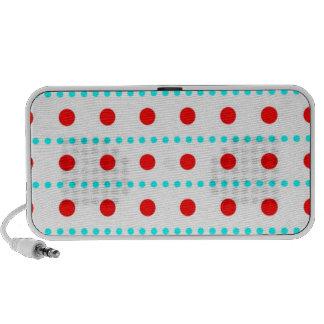 sample scores pünktchen polka DOT dots circles coo Mp3 Speakers