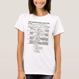 San Andreas Fault Over Time (Plate Tectonics) T-Shirt