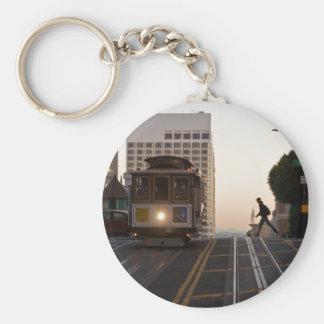 San Francisco Cable Car Keychain