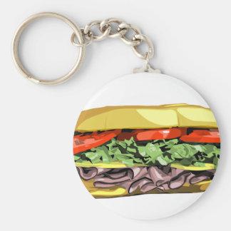 Sandwich Key Ring