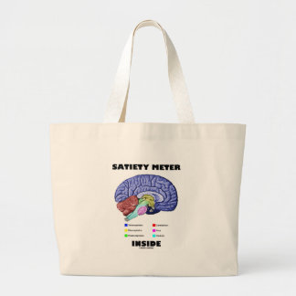 Satiety Meter Inside (Anatomical Brain) Large Tote Bag
