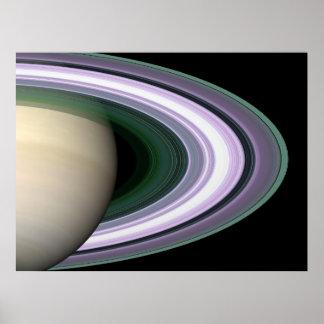 Saturn Planet beautiful rings NASA Poster