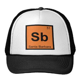 Sb - Santa Barbara California Chemistry Symbol Cap
