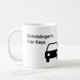 Schrodinger's Car Keys Coffee Mug