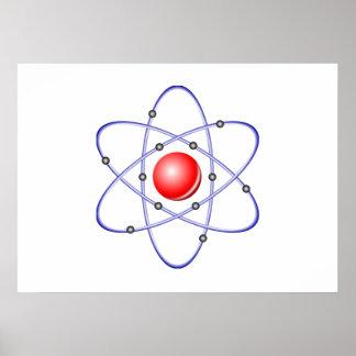 Science Atom Diagram Poster