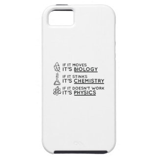Science Case For The iPhone 5