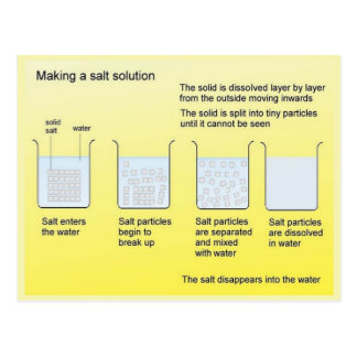 Science, Chemistry, Making a sugar solution Post Card