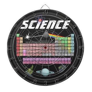 Science Dartboard