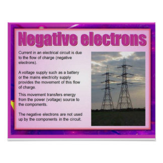 Science, Electricity, Negative electrons Posters