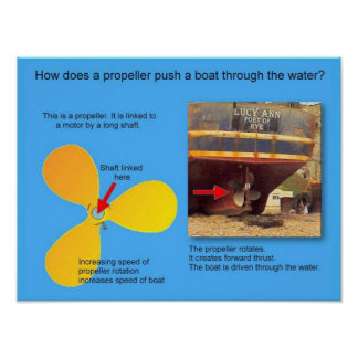 Science, Forces and Motion, boat propeller Poster