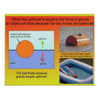 Science, Gravity and Space,Balanced forces Print