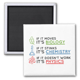 Science Magnet