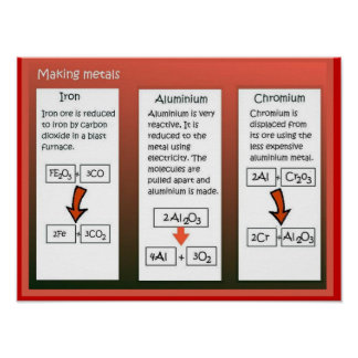 Science, Making metals Poster