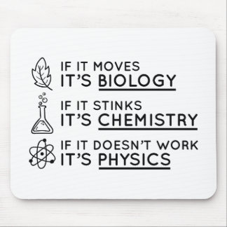 Science Mouse Pad