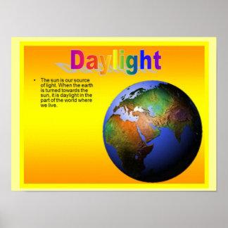 Science,  Physics, Daylight Poster