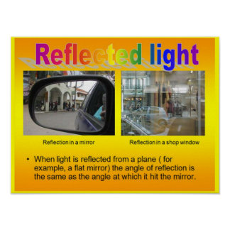 Science, Physics, reflected light Poster