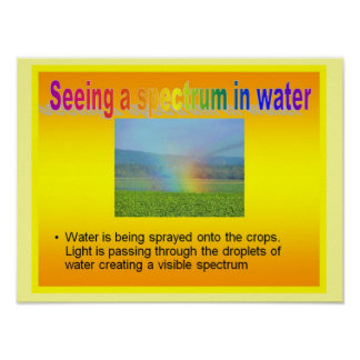 Science, Physics, Spectrums in water Poster